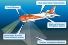 UDT Asia: Japan ponders long-range AUV