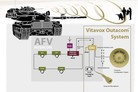 Vitavox selected for Scout vehicle PA system