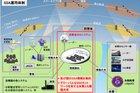 Japan to establish Space Monitoring Unit in 2022