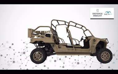 Polaris MRZR 4 | Specifications | Defence Insight