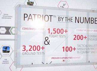Interactive radar demo with Raytheon at FIA 2018 (video)