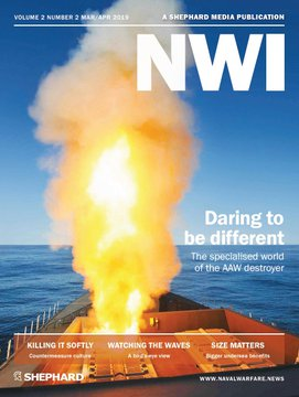 NWI - Naval Warfare International